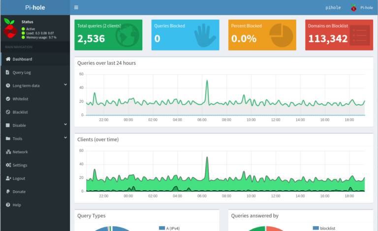 pihole dashboard