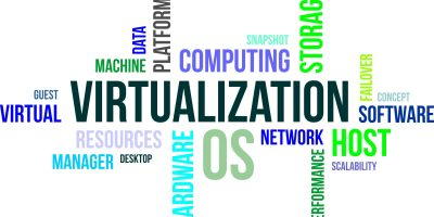 virtualization photo